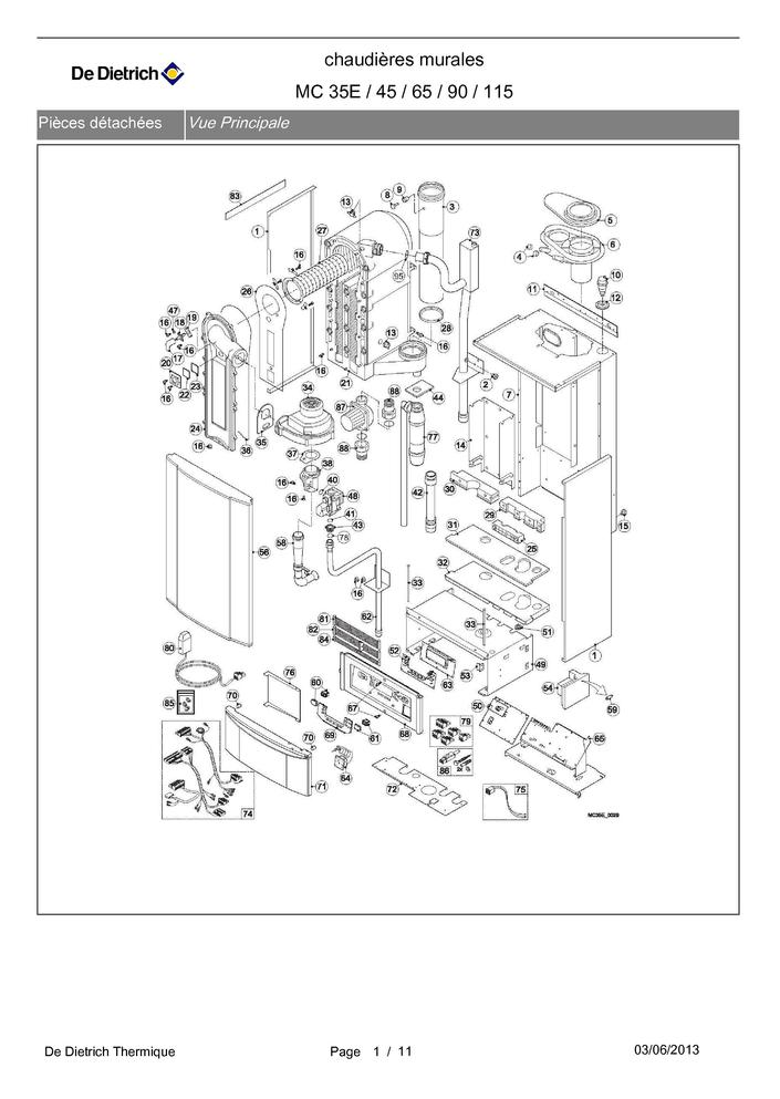 dn pdf